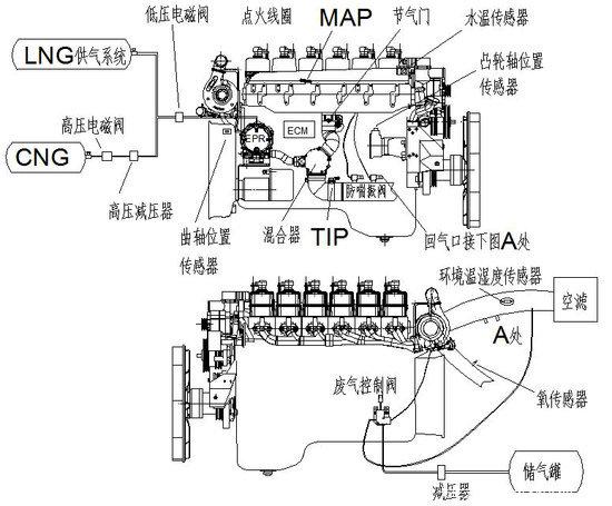 重汽电路图下载