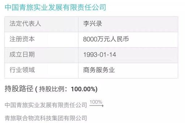 涉债超48亿青旅物流母公司被申请破产