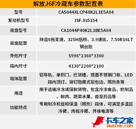 解放轻卡J6F高端冷藏车一款赚钱的机器