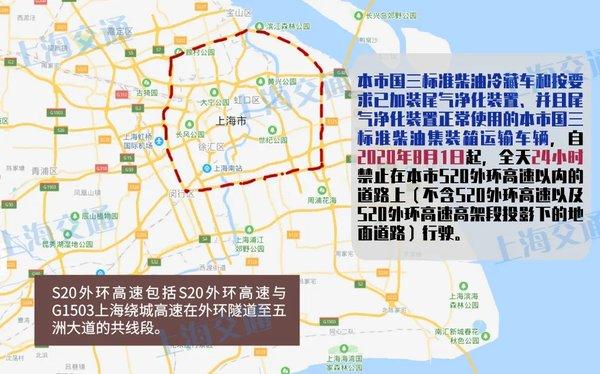 6月1日起上海对国三车的限行正式开端