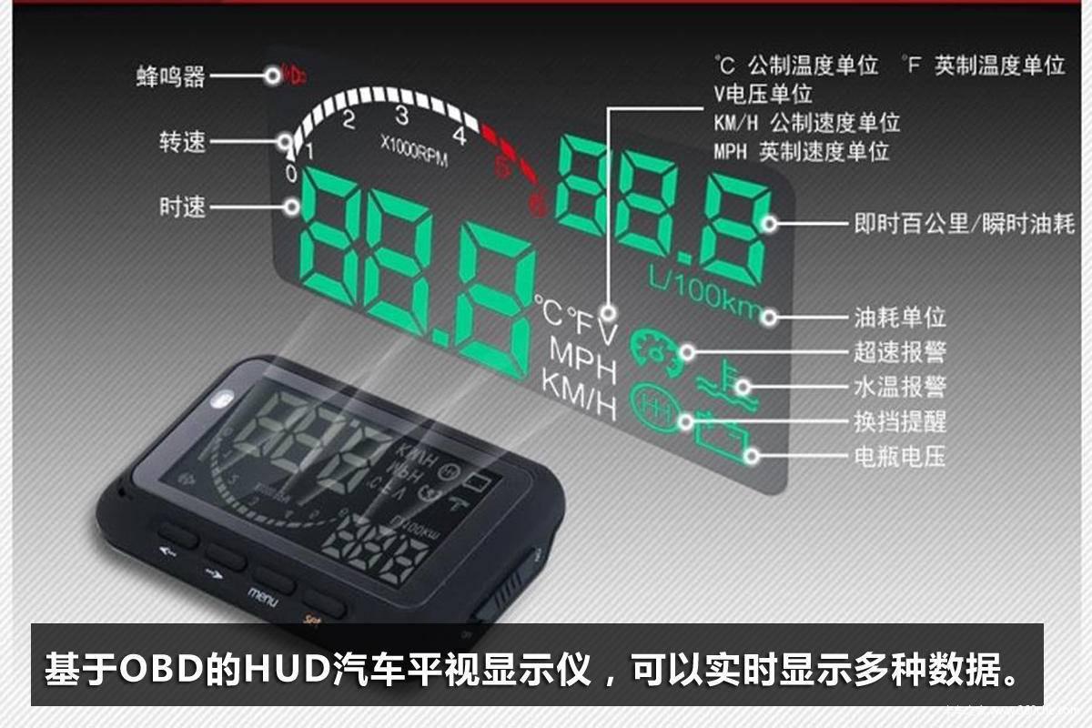 例如obd接口的行车电脑,基于obd的hud汽车平视显示仪,基于obd的多功能