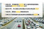 北京22条举措治污 黄标车2015全部淘汰