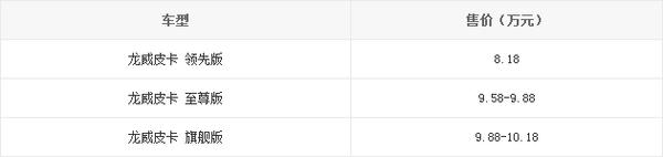 新龙威皮卡上市售价8.18万-10.18万元