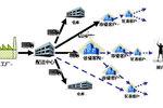 如何降低运输成本 提高冷链物流的效率