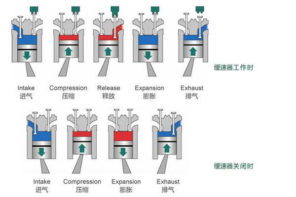 低扭强大带发动机制动汉马动力厉害了