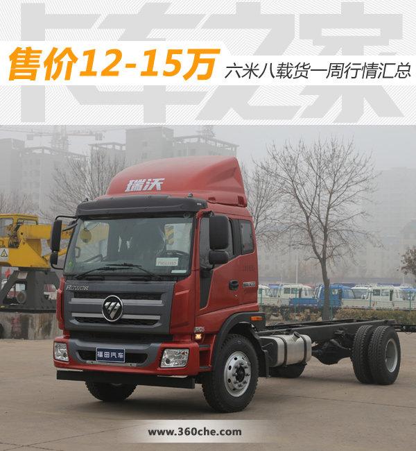 售价12-15万六米八载货车一周行情汇总