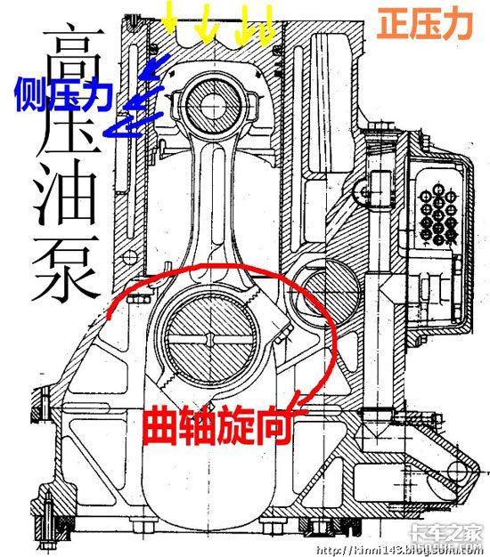 WD615(E2-3A)故障分析