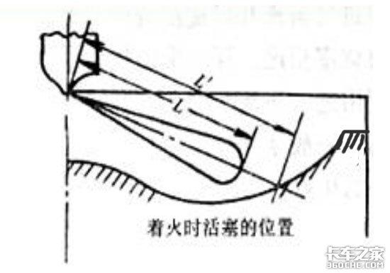 发动机捣缸事故分析