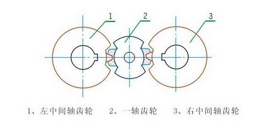 12JS160T变速器图详解