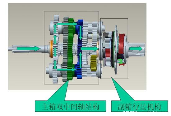 中国重汽HW变速器介绍