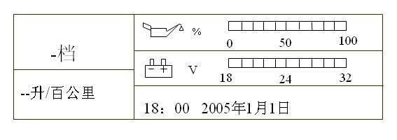 液晶屏显示说明          1.机油液位(正常液位:54%~86%);2.