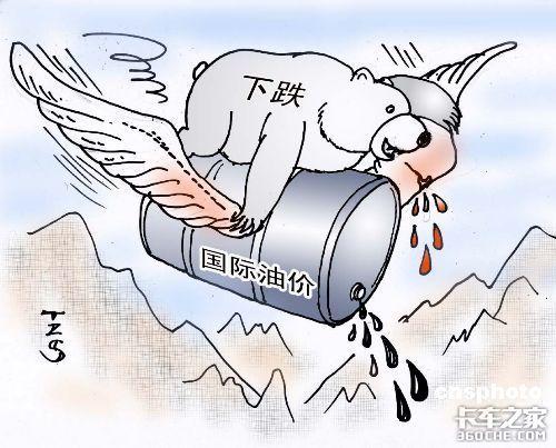 国际油价未来将下降