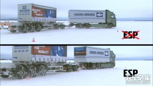 沃尔沃卡车采用新ESP