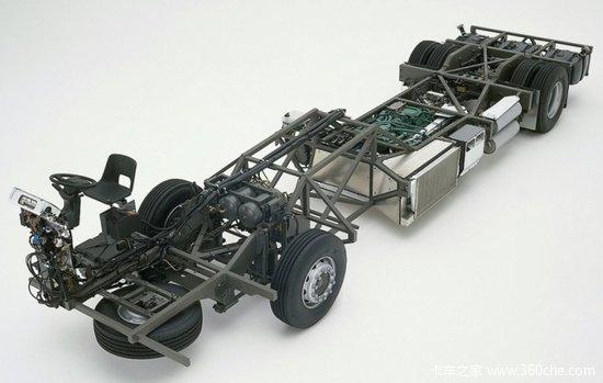 各有千秋六种不同客车发动机布置方式