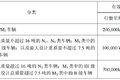 国五被宣判短命 2020年国六或全面实施
