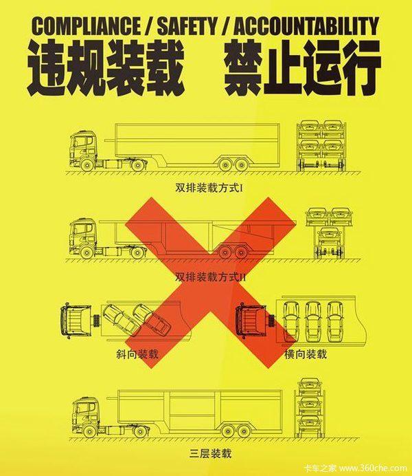 新政风云录(8):轿运车双排死中置轴兴起