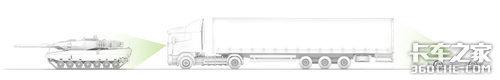 透明卡车系统为您指路
