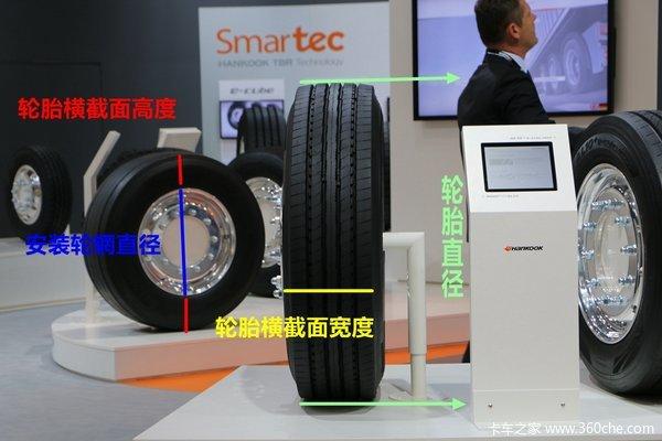 轮胎也有双规格英制公制到底咋回事?