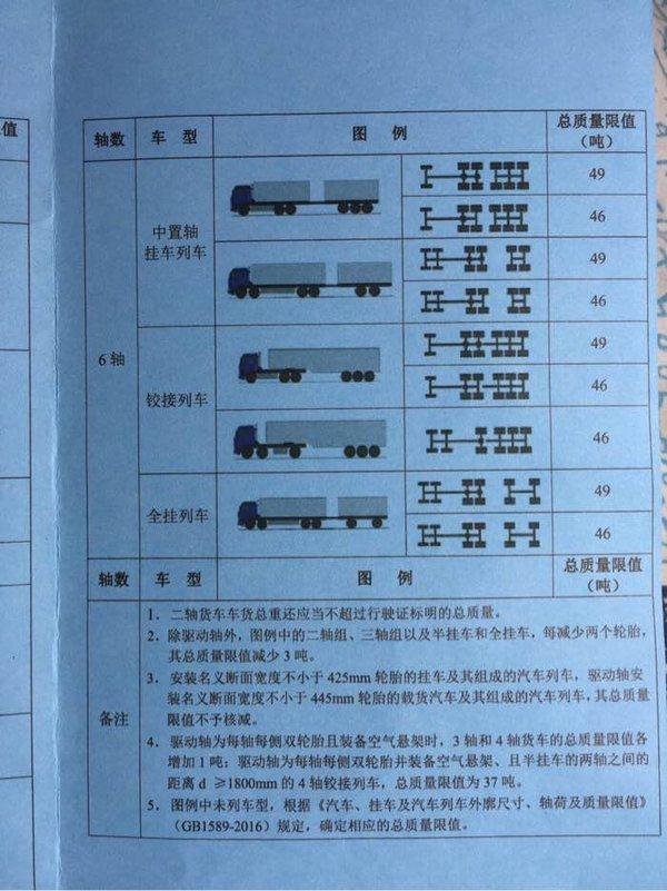 杭州江东大桥全天候查超载6轴车限49吨