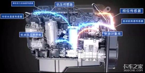 载货车车主有福了东风DDi发动机上市