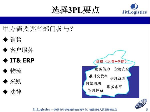 13张PPT从甲方视角看如何选择物流公司