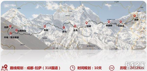 川藏线初体验两天走到新都桥毫无挑战
