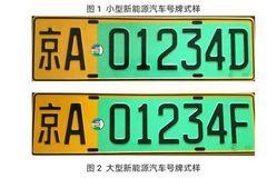 北京新能源车号牌来啦!12月28日启用