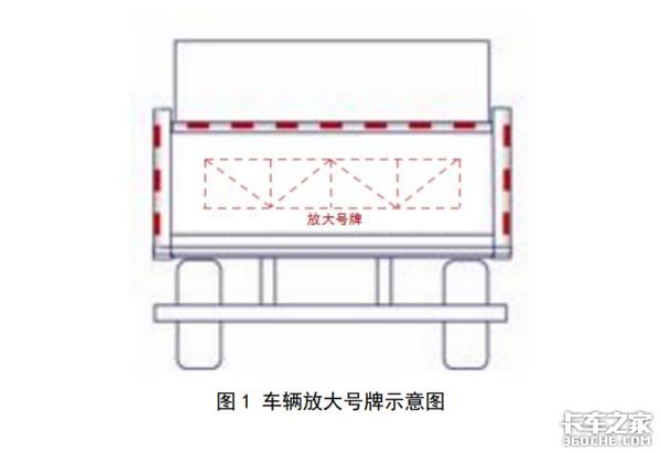 深圳发布自卸车技术规范要求都在这了