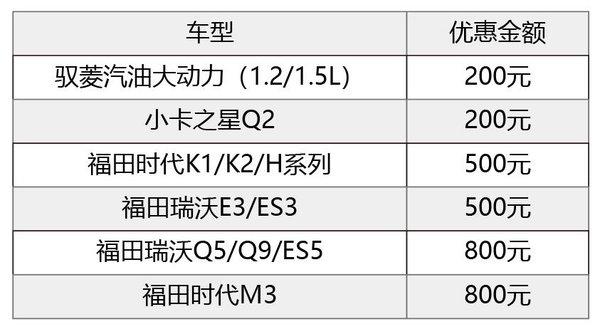 2018年福田时代、瑞沃亮出省钱大招!