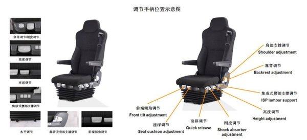 伊思灵华泰NTS平台座椅成功配置陕汽HD