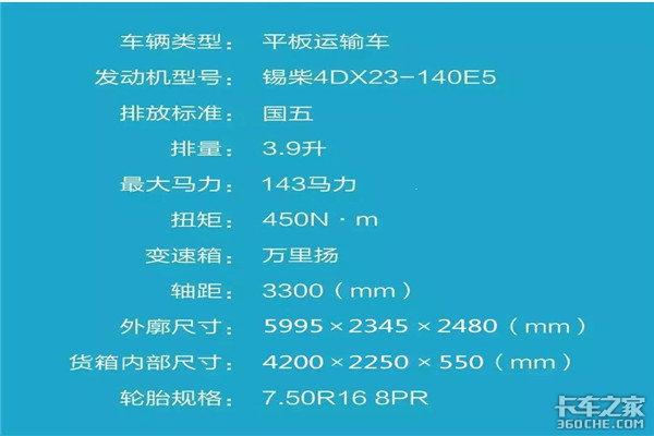 配置性能全升级东风福瑞卡在京大放异彩
