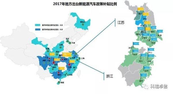 2017年全国新能源汽车调研报告出炉!