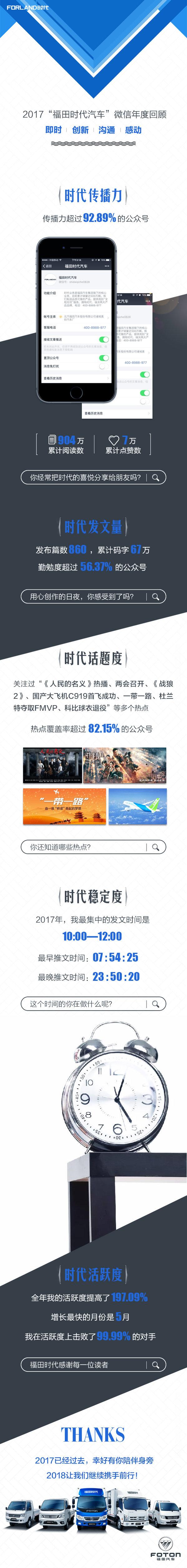 2017年福田时代微信公众号内部数据曝光