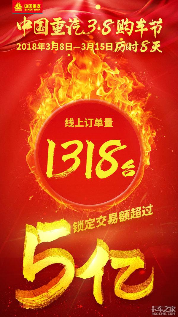 """3.8购车节中国重汽的""""铁汉柔情"""""""