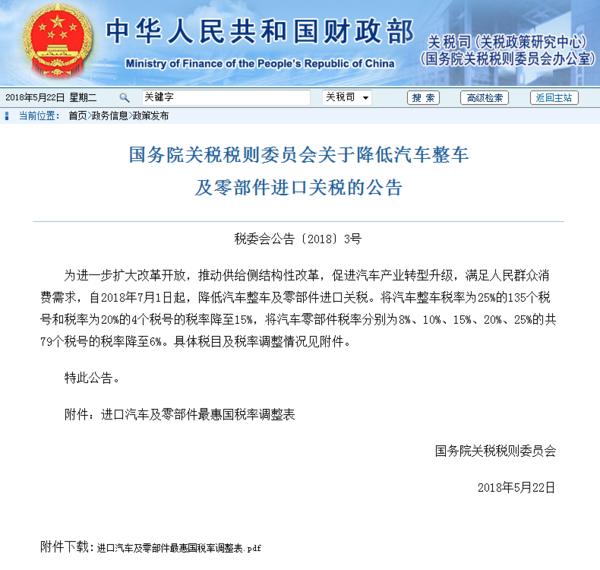 财政部:7.1起进口车关税从25%调至15%