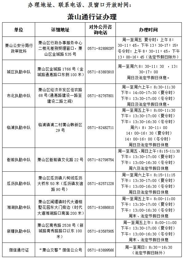 杭州:注意啦!萧山区货车限行范围6月28日起有调整