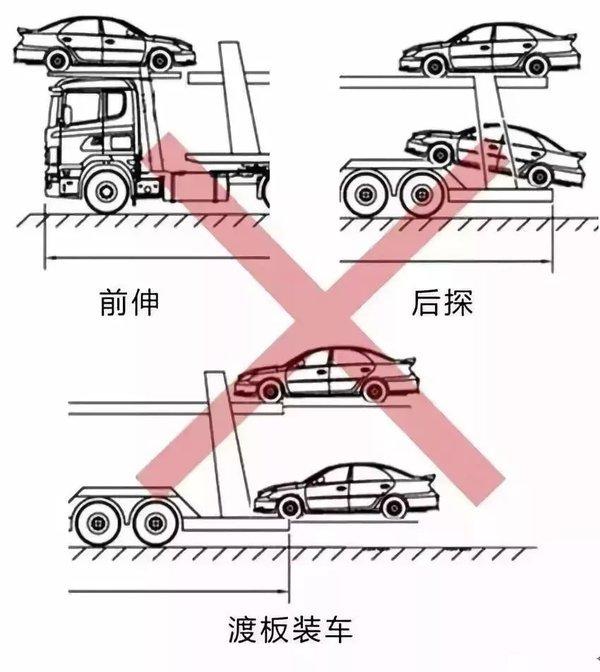 不合规轿运车无法上路!7.1执法第一天,北京实地探查情况