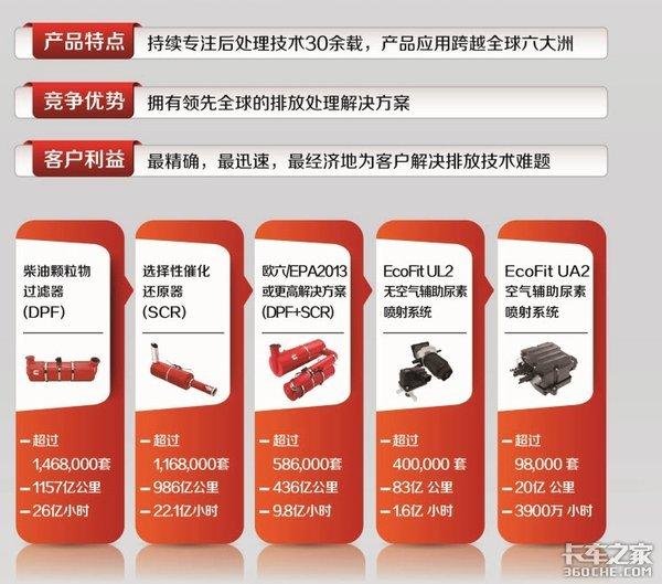 康明斯排放处理系统在华成立10周年