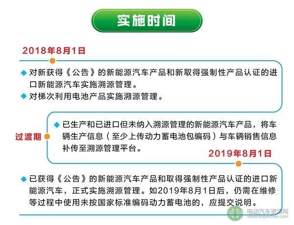 8月1日动力电池全周期监管平台建立