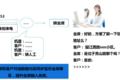 """德邦快递""""智能语音交互系统""""正式上线"""