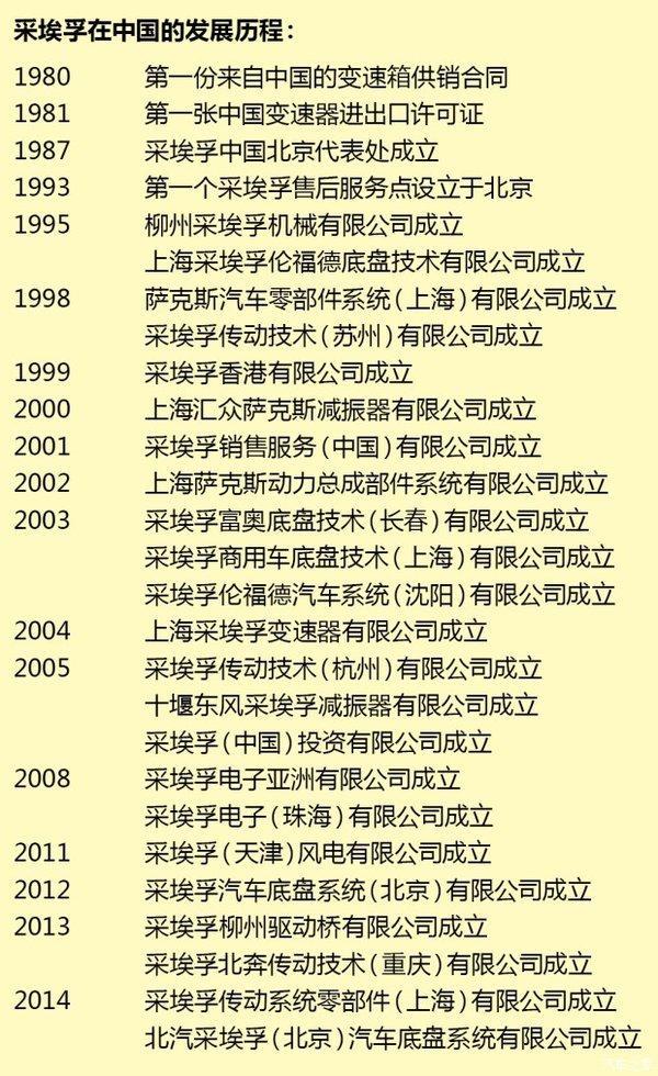 改革开放40年采埃孚在中国建了33个厂
