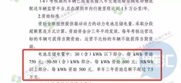 """200万产销目标已定深圳针对物流电动化再下""""铁腕指令"""""""