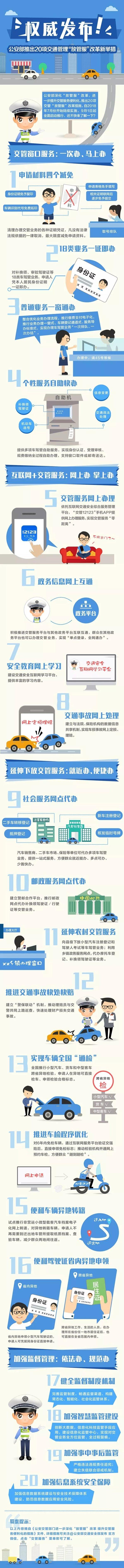 物流人注意:公安部推出20项交通管理改革新举措!9月1日推行