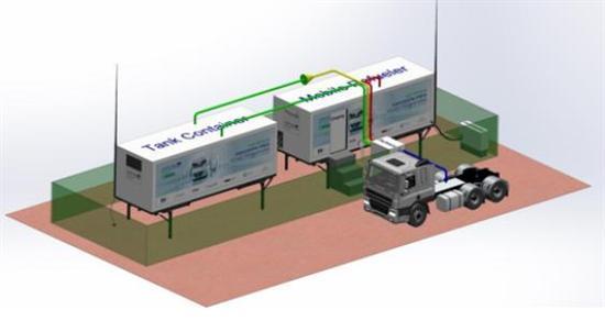 TNO加盟H2-Share项目研发氢燃料电池重卡