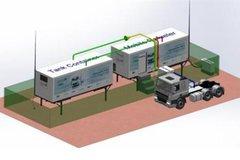 TNO加盟H2-Share项目 研发燃料电池重卡