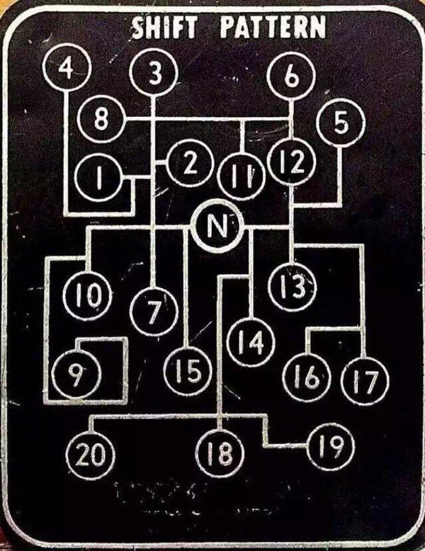 汽车基础知识(十)从变速箱型号里能看出啥?