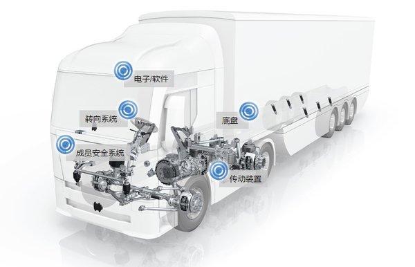 改革开放40年采埃孚变速器和零部件在中国的发展历程