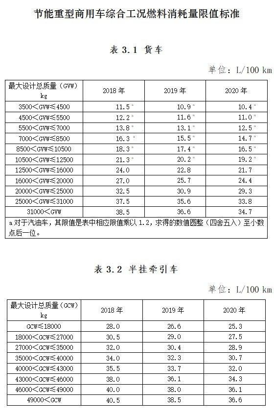 财政部:对合规新能源汽车免征车船税