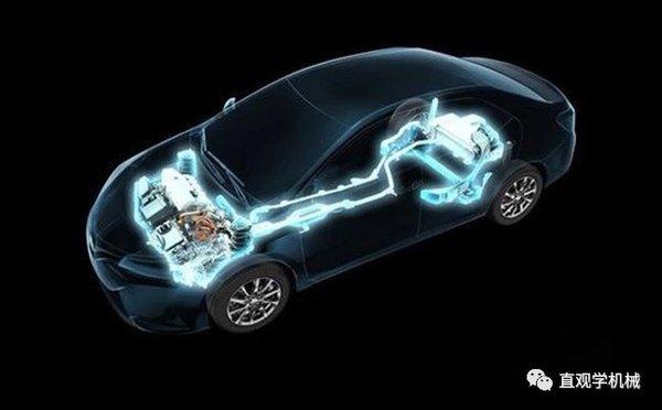 银隆裁员8000人、蔚来亏损将超51亿,新能源汽车有多缺钱?
