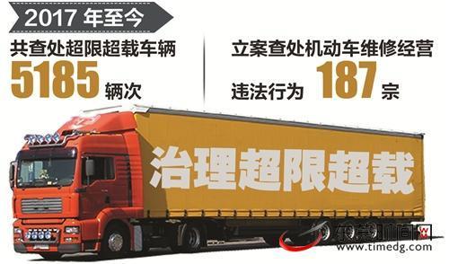 东莞:以铁腕手段全面推进治理车辆超限超载工作